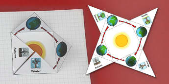 Seasons Earth Position Interactive Visual Aid - weather, seasons