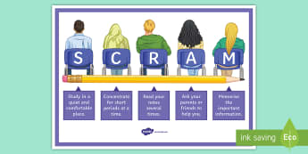 SCRAM! Display Poster - Revise, Learn, study Skills, Memorise, Study