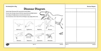Dinosaur Diagram Activity Sheet - dinosaur, sorting, carroll, home education, fact of the day, worksheet