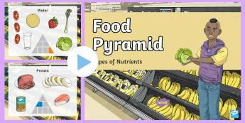 Food Pyramid PowerPoint - Food Pyramid PowerPoint - ppt, power point, healthy eating, food plate, food groups, food type, nutr