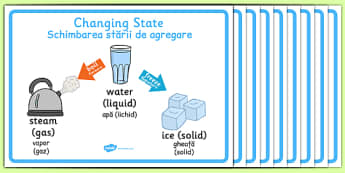 Changing State Posters Romanian Translation - science, solids, liquids, gases, chemistry, change, materials, properties, romania, eal, display, translate, bilingual
