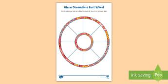 Uluru Dreamtime Fact Wheel Activity - Aboriginal history, Dreaming, dreamtime, Indigenous history, Australian history,Australia