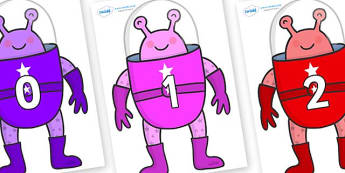 Numbers 0-31 on Alien - 0-31, foundation stage numeracy, Number recognition, Number flashcards, counting, number frieze, Display numbers, number posters