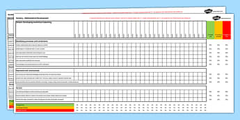 Wales Foundation Phase Framework Reception Mathematical Development - Welsh, Wales, maths, nursery