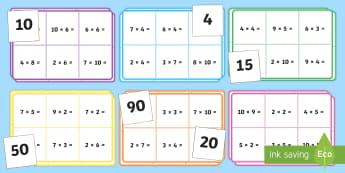 Loto : Les tables de 2, 3, 4, 5 et 10 - Les multiplications - Multiplications, mathématiques, maths, calculs, nombre, numbers, tables, times tables, cycle 2, cyc