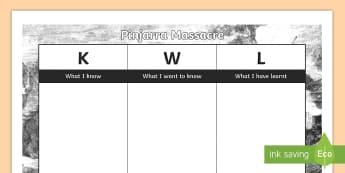 Pinjarra Massacre KWL Grid - ACHASSK108, Australia, Australian, History, Indigenous, Aboriginal, Conflict, Event,Australia
