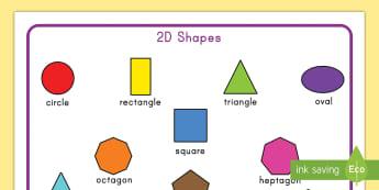 2D Shape Word Mat - 2D, shapes, word mat, vocabulary, math, geometry