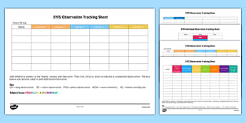 EYFS Observation Tracking Sheets