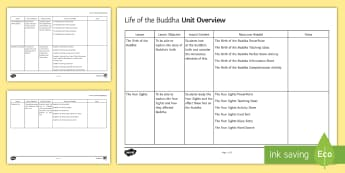 Life of the Buddha Unit Overview - life of the Buddha, Buddhism, scheme, work, ks3, re, rs, religion, studies, education.