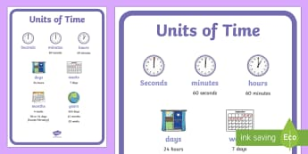 Units of Time Display Poster - Classroom Management and Organization, primary, grade 1, grade 2, grade 3, math, measurement, poster