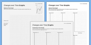 KS3_KS4 Maths Student Led Practice Sheets Changes Over Time Graphs - maths, KS3, KS4, GCSE, worksheet, practise, independent, growth mindset, graph, distance, time, distance time graph, temperature, volume