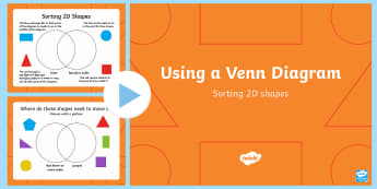 Sorting With A Venn Diagram PowerPoint - sorting, 2D, shape, Venn diagram, properties, sides, corners, curved, straight, circle, semi-circle,