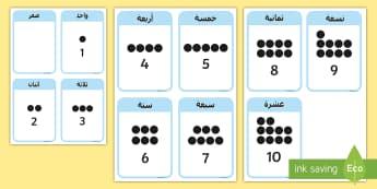 البطاقات الخاطفة لتعليم الأرقام من من 0 إلى 10 -  البطاقات، لتذكير، الأطفال، الأرقام، من 0 إلى 10، تعليم،