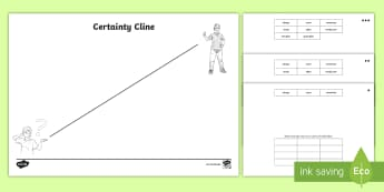 Certainty Cline Differentiated Activity Sheets - cline, clines, language items, ordering, word strength, synonyms, antonyms, positive, negative, weak