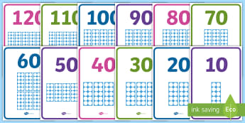 Numbers with Number Shapes Multiples of 10 Display Posters - Numbers with Number Shapes Multiples of 10 Display Posters - tens, 10s, numbers, number shapes, 10-1