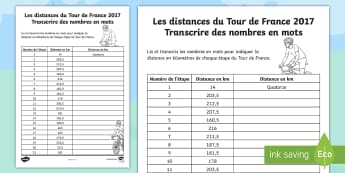 Feuille d'activités : Les distances du Tour de France - Tour de France, KS2, cycle 2, cycle 3, nombres, écrire, numbers, writing, French, spelling, orthogr