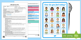 EYFS Say Hello EYFS Adult Input Plan and Resource Pack - phonics, phase 1, aspect 6, voice sounds, making voices, lesson plan, adult led, making sounds, diff