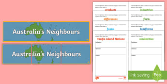 Australia's Neighbours Word Wall Activity Display Pack - ACHASSK067, Year 3, Vocabulary, Display, Language, Geography, Australian Curriculum,Australia