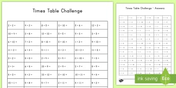 Ultimate Times Tables Activity Sheet - math, times table, multiplication, fundamentals, activity sheet