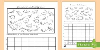 Dinosaurier Säulendiagramm Arbeitsblatt - Dinosaurier Säulendiagramm Arbeitsblatt, Dinosaurier Säulendiagramm, Dinosaurier, Diagramm, Graphe