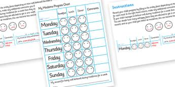 Eating Meals Behaviour Progress Chart -eating meals behaviour progress chart, behaviour, eating, meals, eat, charts, chart, award, well done, reward, medal, rewards, school, general, achievement, progress