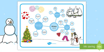 Winter Concept Map English/Mandarin Chinese - Winter Concept Map - winter, concept map, concept, map, season, cold, wnter, wintre, EAL