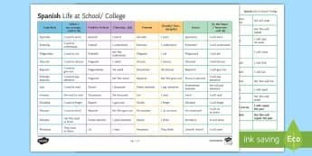 Life at School/College Verb Mat Spanish - Spanish, Grammar, life, school, college, education, studies, verb, mat, conjugation, tenses