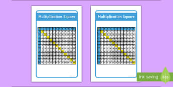 IKEA Tolsby Multiplication Square Frame - ikea, tolsby frame, tolsby, frame, multiplication, square, multiplication square, number square