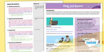History: Kings and Queens KS1 Planning Overview