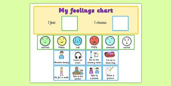Feelings Chart - Emotions Chart for SEN Children