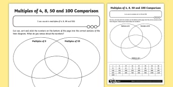 Multiples of 4, 8, 50 and 100 Comparison Activity Sheet - Number and Place Value, multiples, times tables, steps of, counting on, problem solving worksheet, m