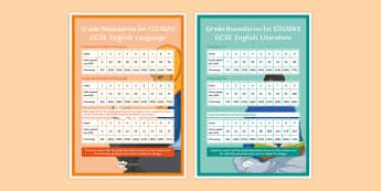EDUQAS Grade Boundaries GCSE English Literature and Language Display Poster  - numbers, letters, boundaries, marks, percentages, grade level.