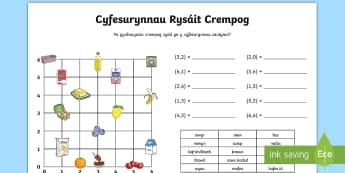 Gweithgaredd Cyfesurynnau Rysáit Crempogau - Diwrnod Crempog, dydd mawrth ynyd, cyfesurynnau, Gweithgaredd Cyfesurynnau Rysáit Crempogau,,Welsh, dydd , ddydd, ddiwrnod