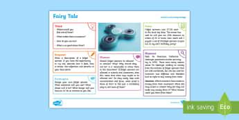 Toys: Fidget Spinner KS2 Exploration Sheet - toys, fidget spinner, gadget, craze, KS2, Imagine (KS2)
