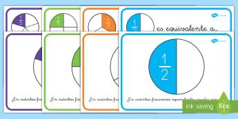 Póster DIN A4: Fracciones equivalentes - fracciones equivalentes, fracción, fracciones, pósters, DIN A4, mates, matemáticas, ,Spanish