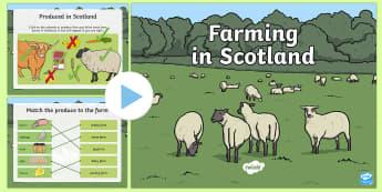 Farming in Scotland PowerPoint
