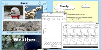 Different Types of Weather PowerPoint and Worksheet Teaching Pack