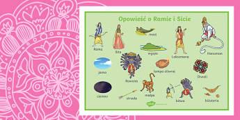 Plansza ze słownictwem Opowieść o Ramie i Sicie