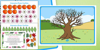 Apple Tree Seasons Interactive Poster and Resource Pack