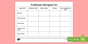 Aboriginal Art Comparison Activity - Indigenous, history, Australia, cave, painting, ochre, rock, body