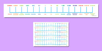 Place Value Number Line Hundred Millions - maths, ks2, key stage 2, large, 9 digits, numerals, numbers,