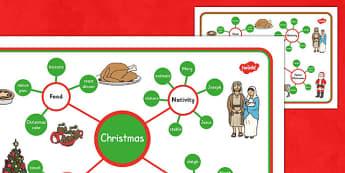 Christmas Concept Map - christmas, concept map, concept, map, holiday