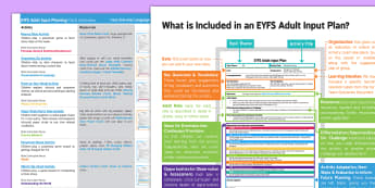 EYFS Uses Everyday Language Related to Time Adult Input Planning and Resource Pack Overview - EYFS, Early Years Planning, topic plan, Adult Led, Maths, Mathematics, Telling the Time, clock, days