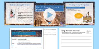 AQA Physics Unit 6.1 Lesson 6: Energy Transfers   -  AQA, Physics, Unit 6.1 Energy,