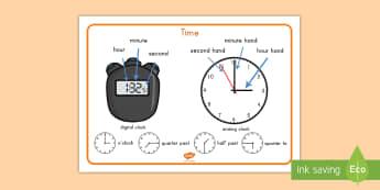 Time Vocabulary Word Mat - time, vocabulary, word mat, digital, analog