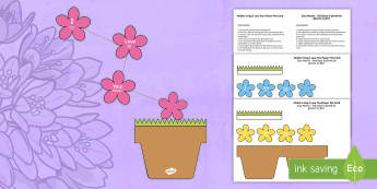 Mother's Day Flowers in Pot Card Craft English/Romanian - Mothers Day Flowers in Pot Card Craft - mothers day, flowers, pot, craft, mum, eal