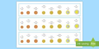 Euromünzen Übersicht - Geld, Euro, Cent, Münzen, Scheine, EU, German