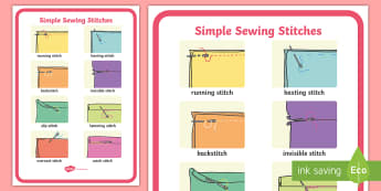 Simple Sewing Stitches Display Posters - simple sewing stitches display poster, sewing, simple, stitches, stitching, display, poster, sign, sew, how to sew, activity, creative