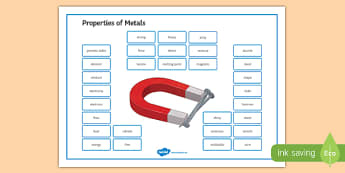 Properties of Metals Word Mat