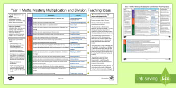 Year 1 Maths Mastery Multiplication and Division Teaching Ideas - Year 1, Maths Mastery, Multiplication, multiply, times, lots of, times tables, product, divide, divi